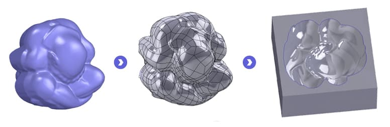 Muestra el proceso de escaneo y enlaza la página de servicios de escaneado 3D